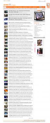 Dmitri Chavkerov -  Aving Global News Network | English  - Consistent Money